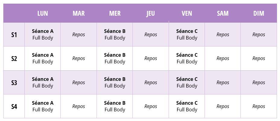 programme musculation femme affinement