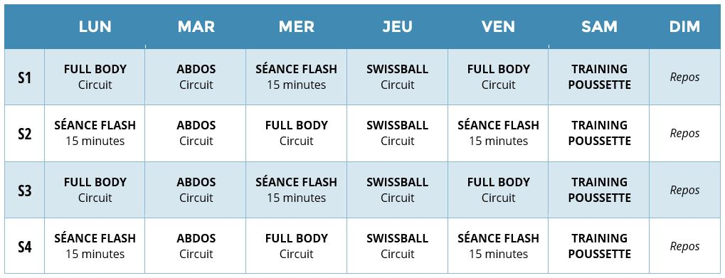 Planning-Phase1-Programme-musculation-femme-accouchement