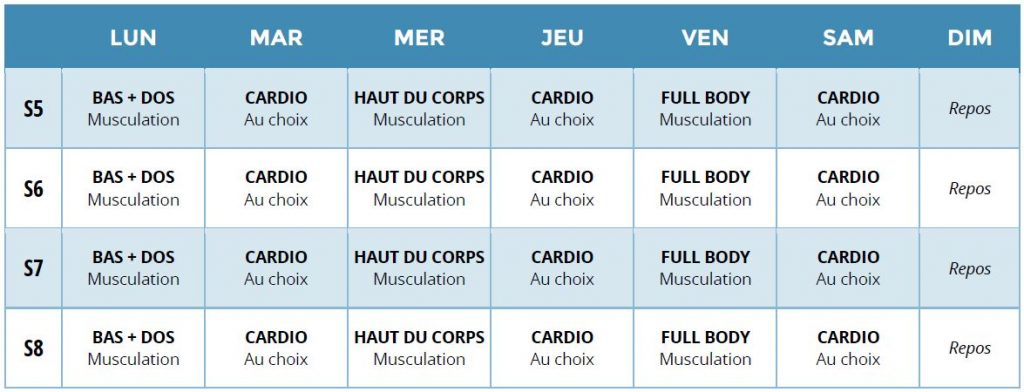 Planning-Phase2-Programme-musculation-femme-accouchement