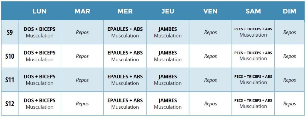 Planning-Phase3-Programme-musculation-femme-accouchement