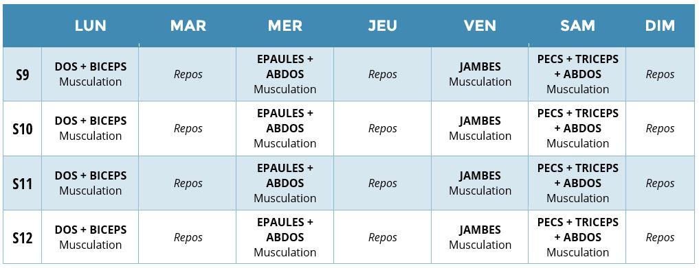 Planning-Phase3-Programme-musculation-femme-accouchement