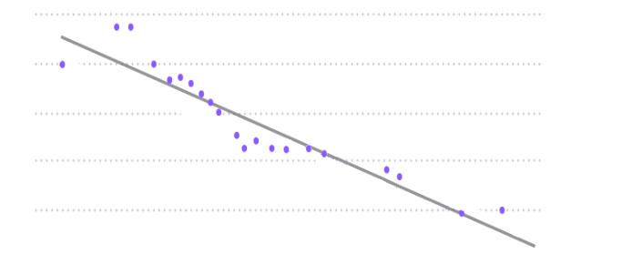 exemple perte de poids